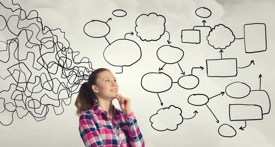 formation app atelier pedagogie personnalitée but